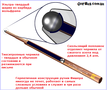 fisher-space-pen-ball-point.png
